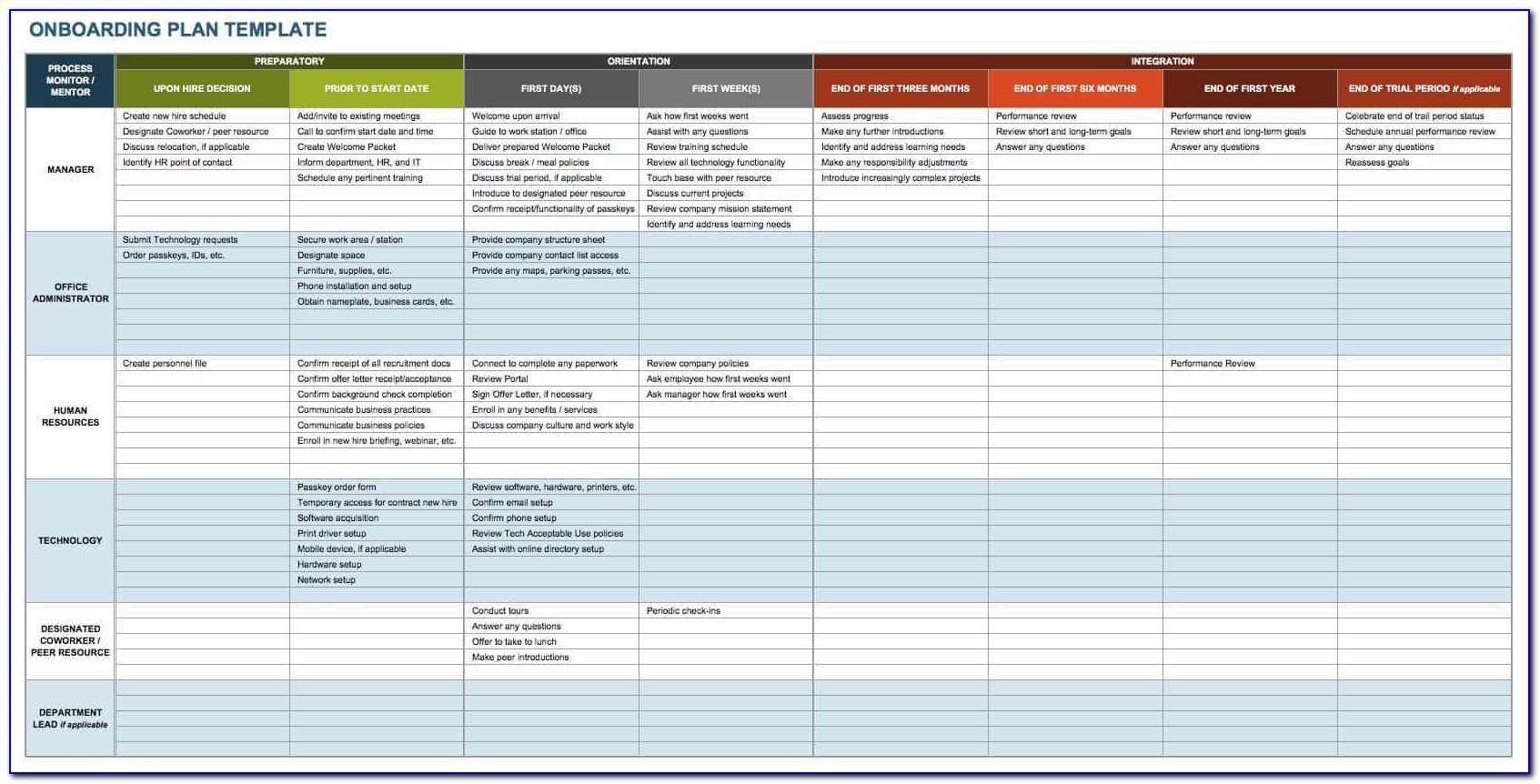 Onboarding Template Excel