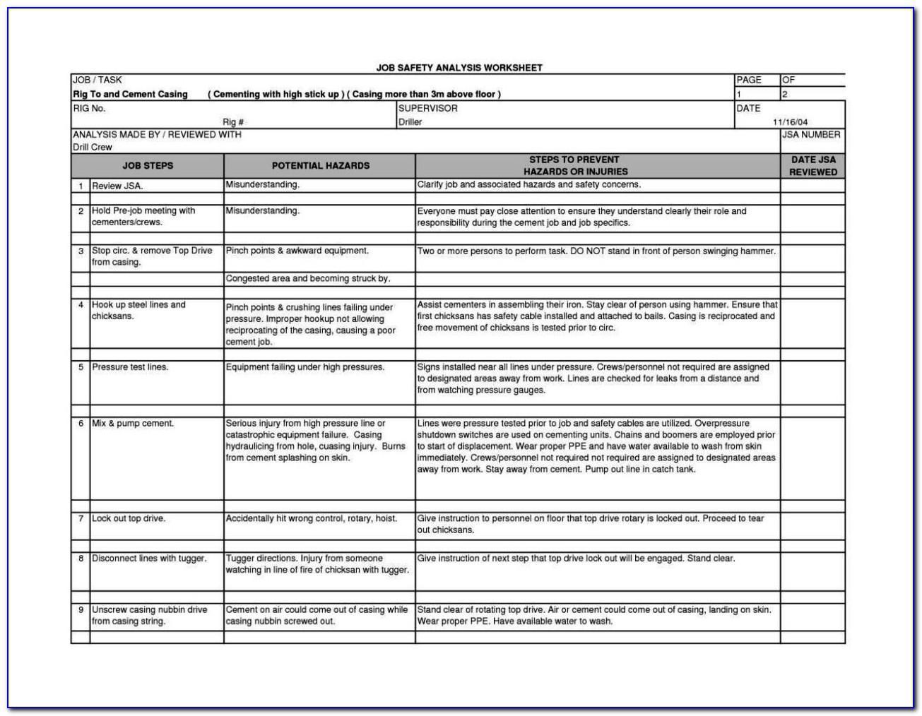Osha Job Hazard Analysis Template