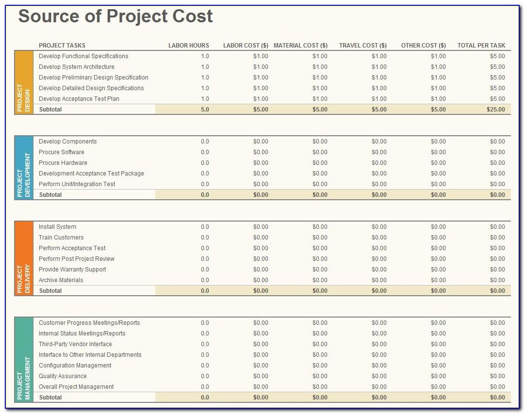 Project Budget Planning Excel Template