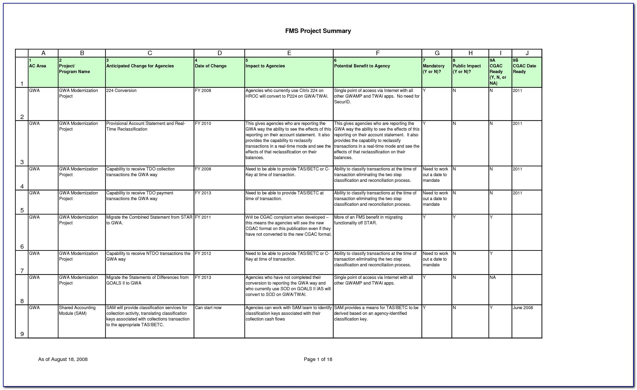Project Implementation Plan Example Excel
