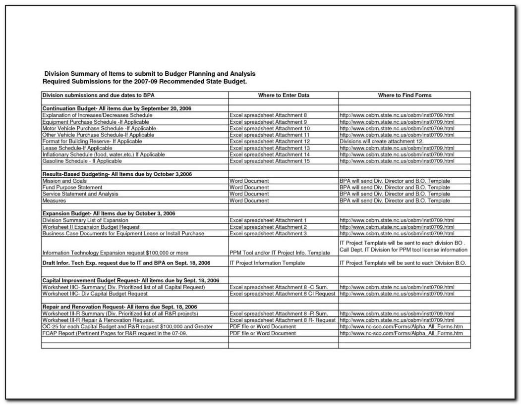 Residential Construction Cost Breakdown Template