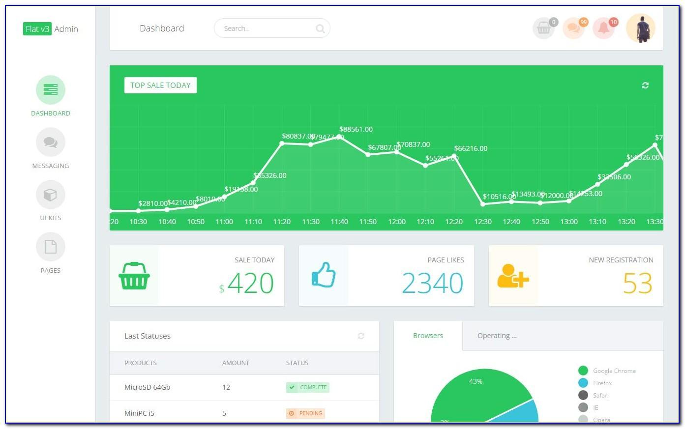 Smartech Html5 Admin Dashboard Template Free Download