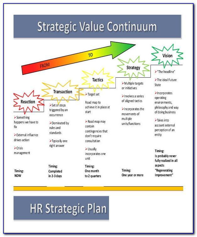 Strategic Business Plan Powerpoint Template