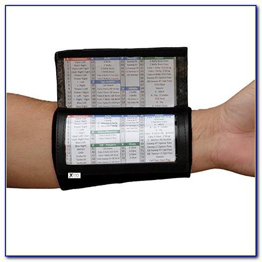 X100 Wrist Coach Template
