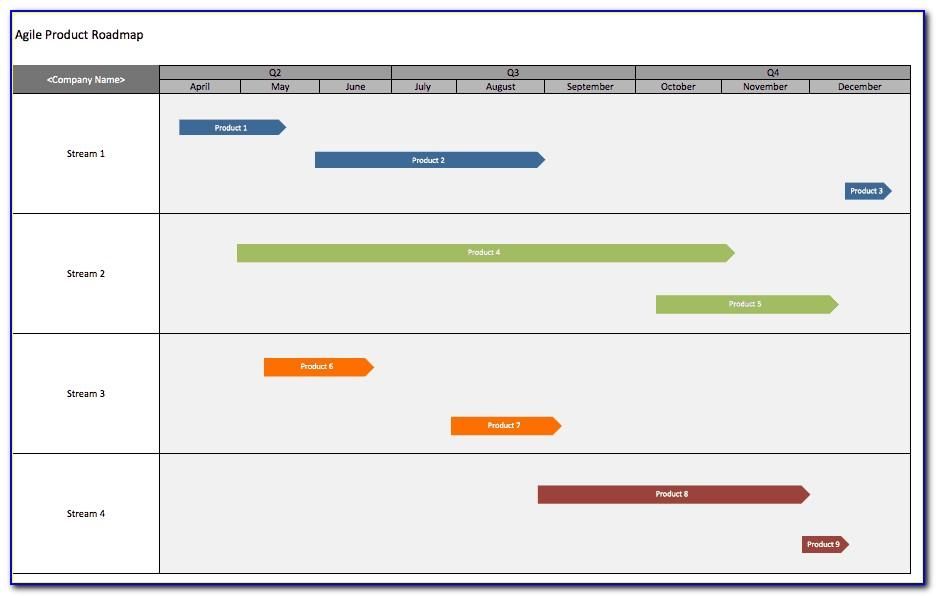 Agile Project Roadmap Excel Template