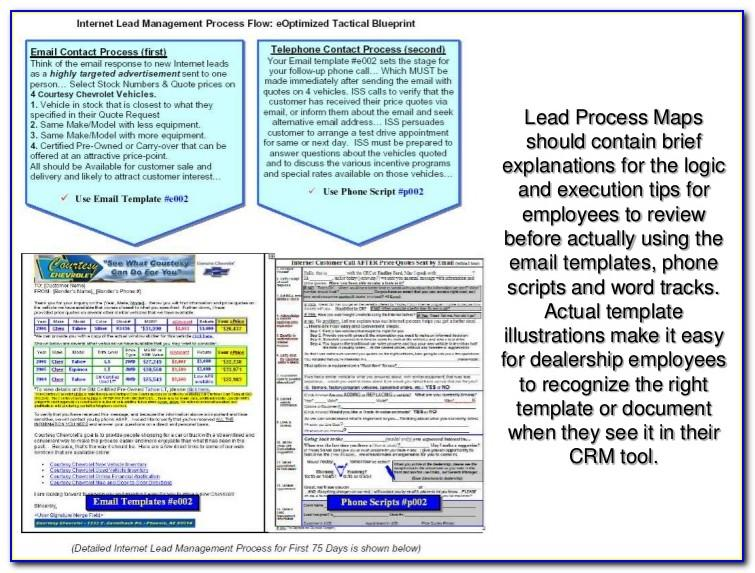 Auto Dealer Email Templates