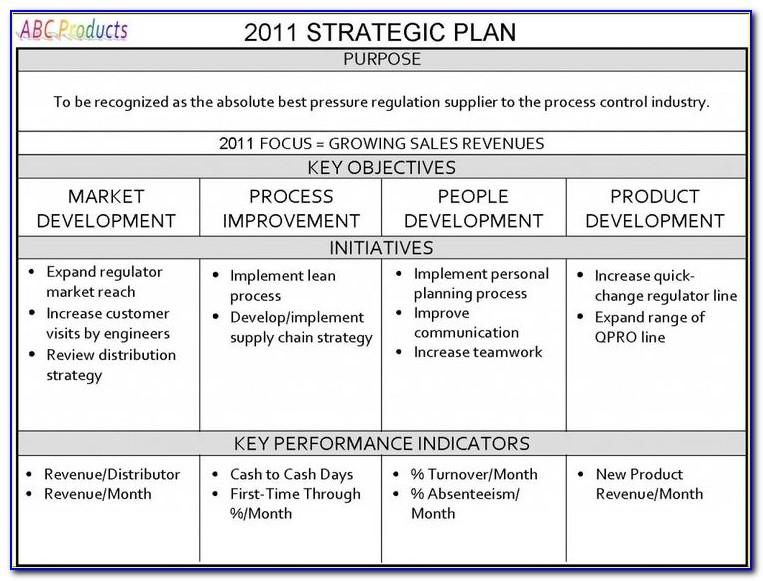 Company Strategic Plan Example Pdf