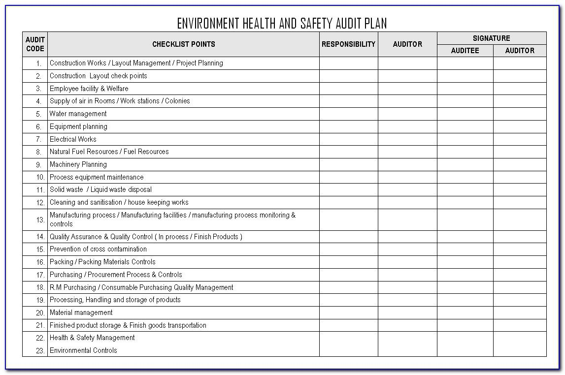 Construction Site Safety Audit Form