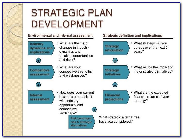 Corporate Strategic Plan Template
