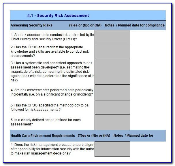 Cyber Security Threat Assessment Template