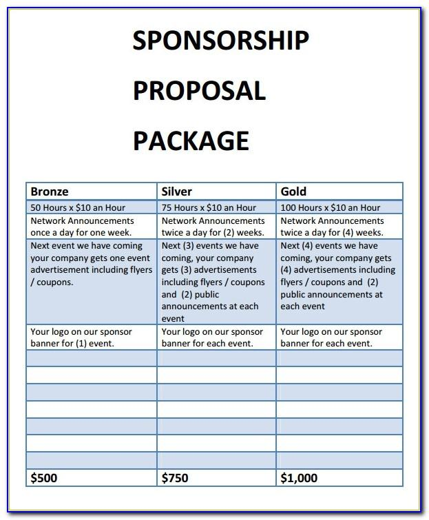 Cycling Team Sponsorship Proposal Template