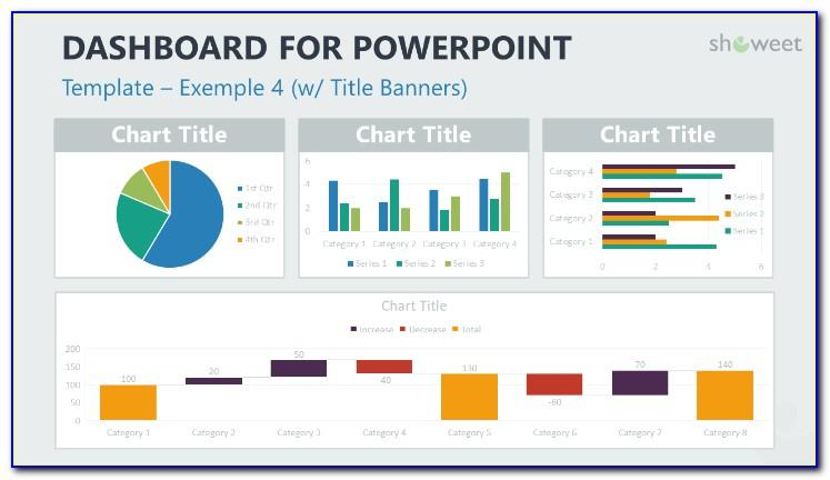 Dashboard Powerpoint Template Free Download