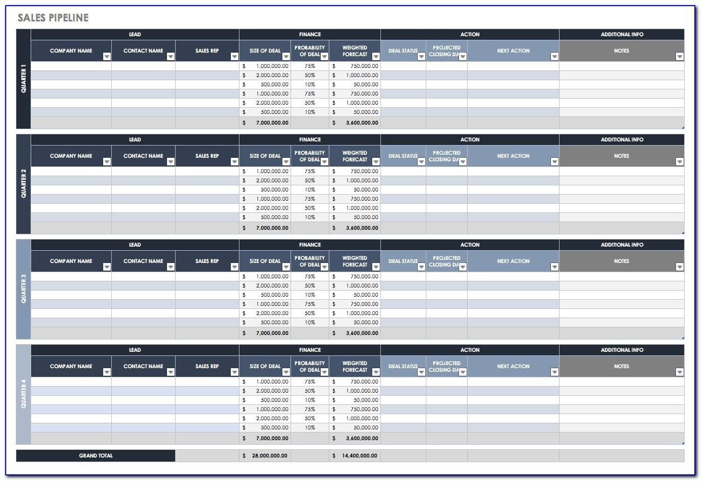 Excel Templates For Sales Pipeline