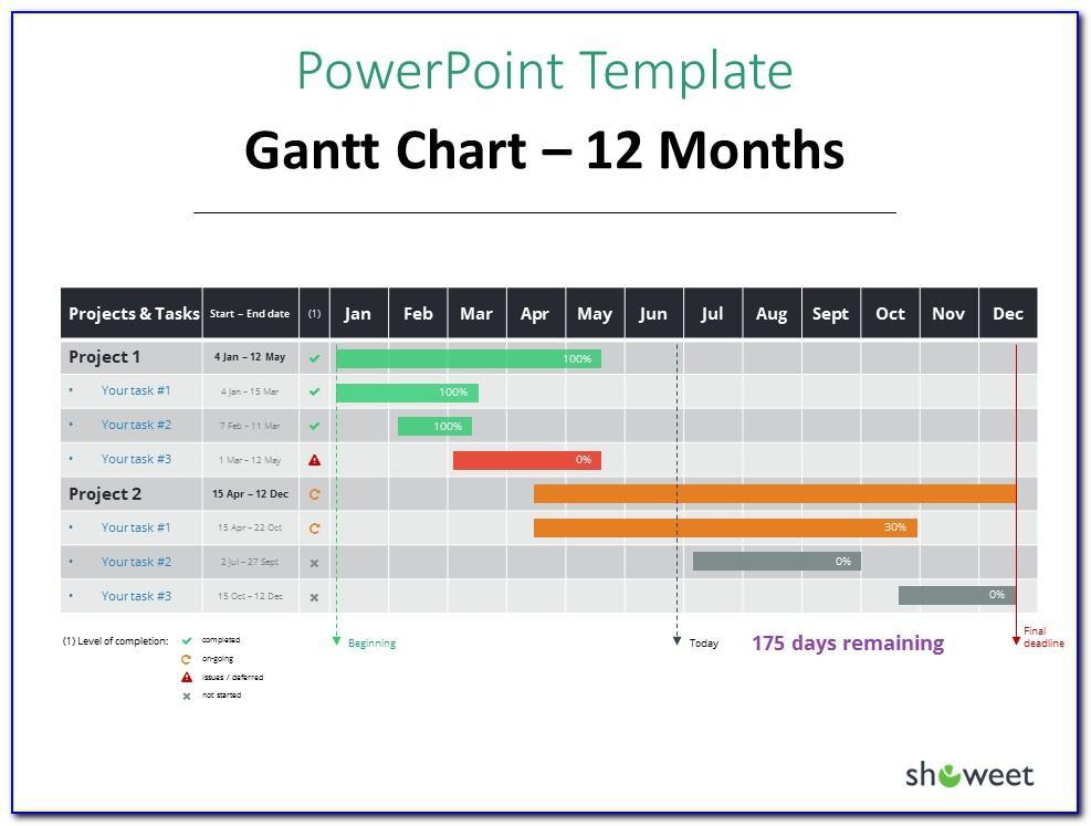 Free Excel Gantt Timeline Template