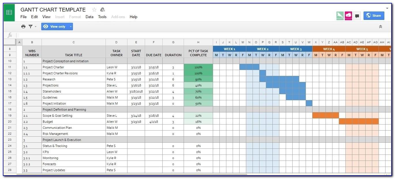Gantt Chart Template Google Sheet