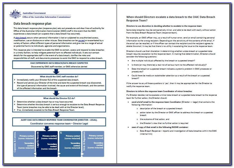Gdpr Data Breach Incident Response Plan Template