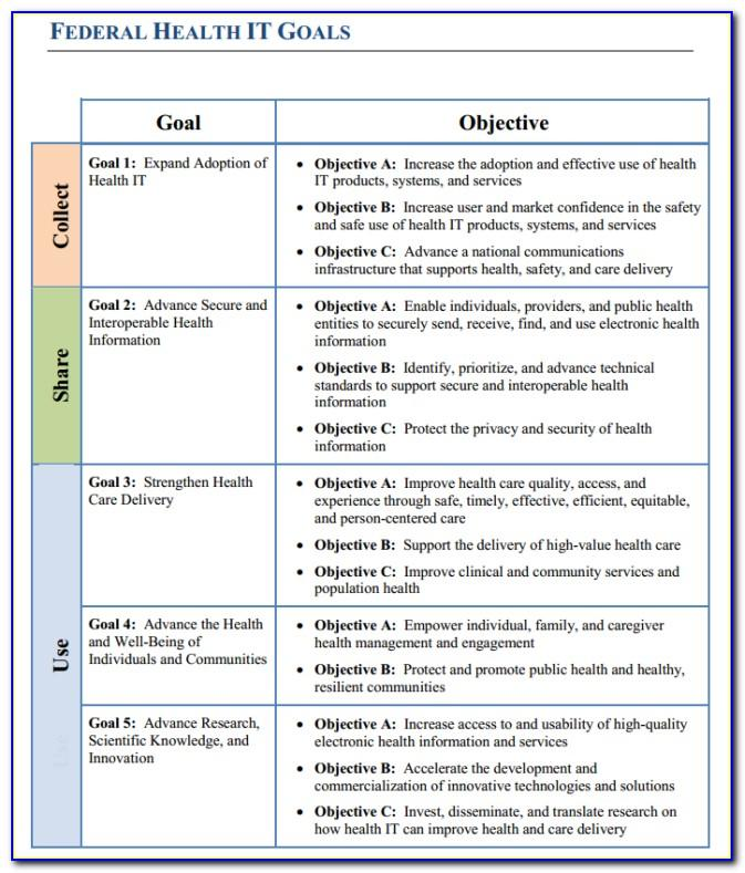 Hospice Strategic Plan Template