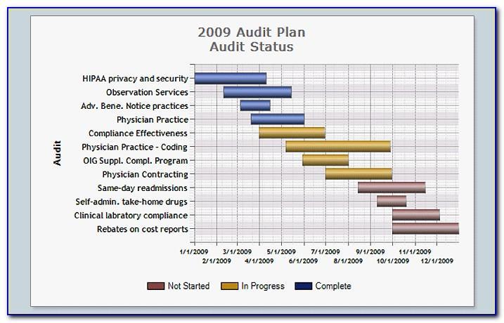Internal Audit Engagement Risk Assessment Template