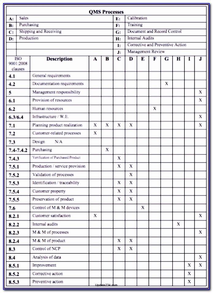 Internal Audit Report Template Excel