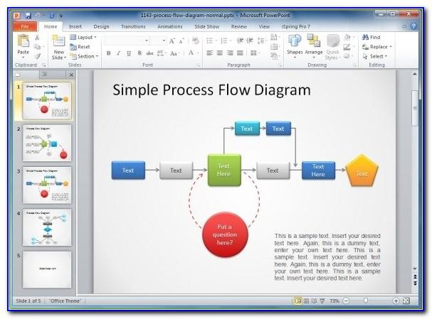 Manufacturing Flow Chart Template Powerpoint