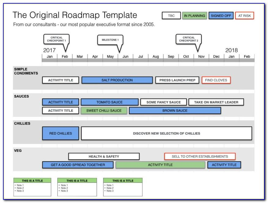 Microsoft Powerpoint Project Roadmap Template