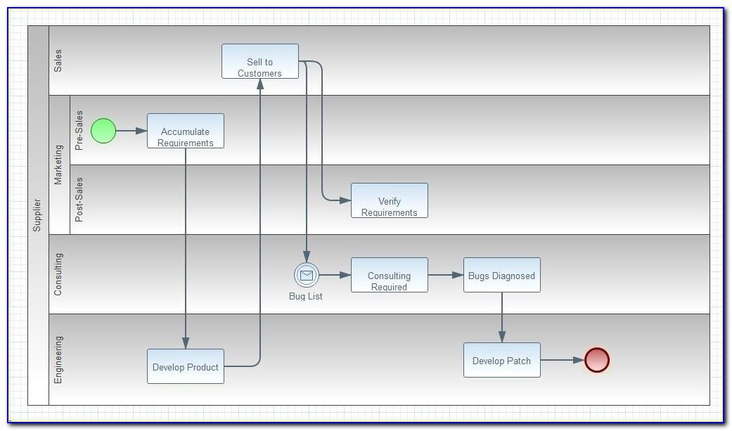 Microsoft Visio Flowchart Template