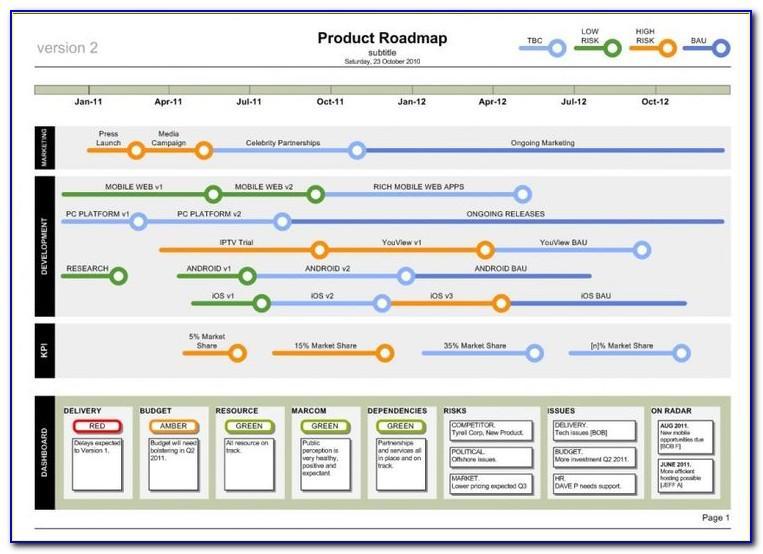 Ms Project Roadmap Template