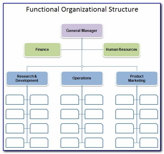 Org Chart Template Free Powerpoint