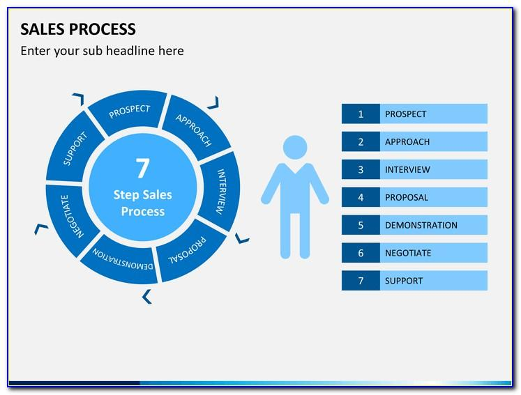 Powerpoint Template For Sales Presentation