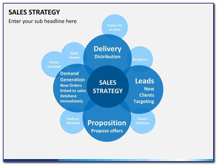 Powerpoint Templates For Sales Presentation Free