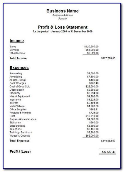 Profit And Loss Statement Sample Uk