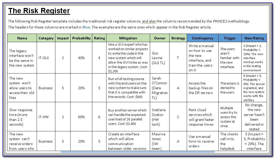 Risk Register Template Excel Free