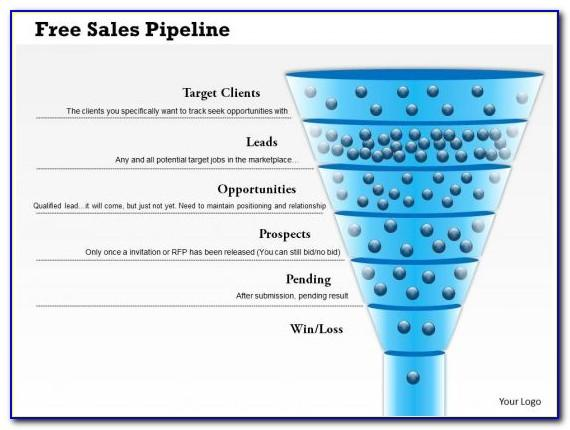 Sales Pipeline Powerpoint Template Free