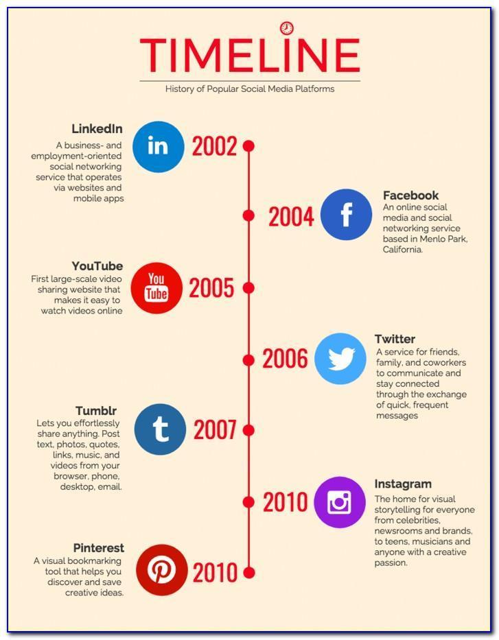Social Media Campaign Timeline Template