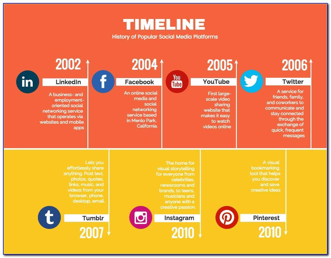 Social Media Timeline Template