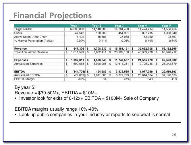 Startup Business Financial Projections Template