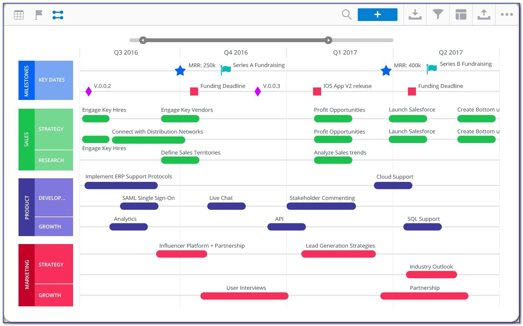 Strategic Plan Roadmap Template