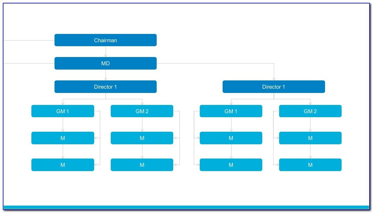 Supply Chain Management Report Example