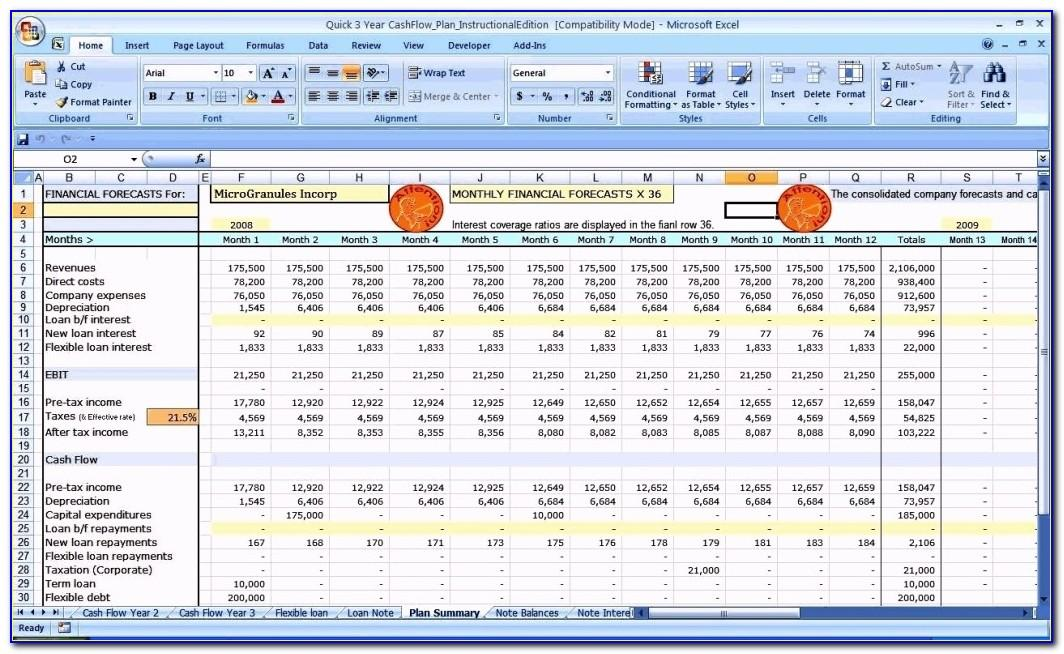 Supply Chain Management Report Format