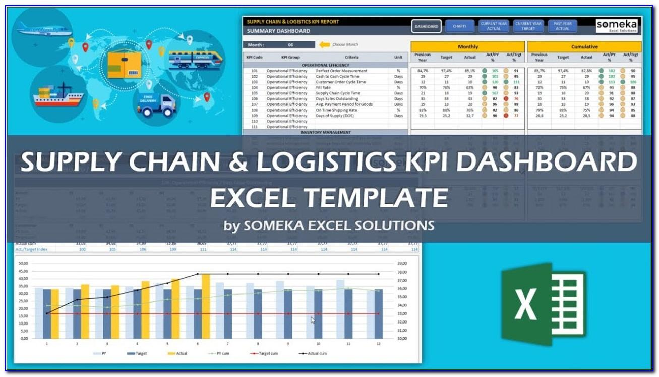 Supply Chain Management Report Template
