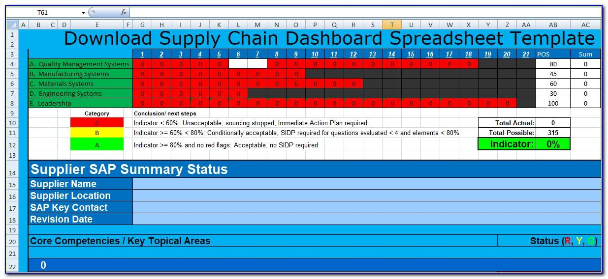 Supply Chain Report Example