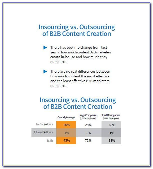 B2b Marketing Plan Templates