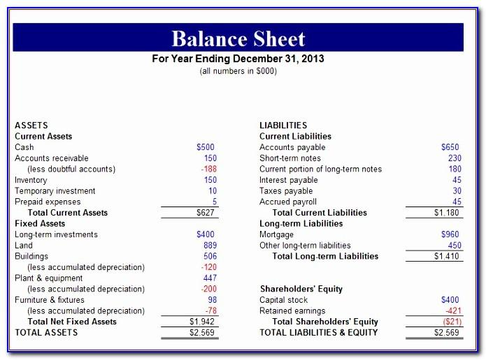 Balance Sheet For Not For Profit Examples