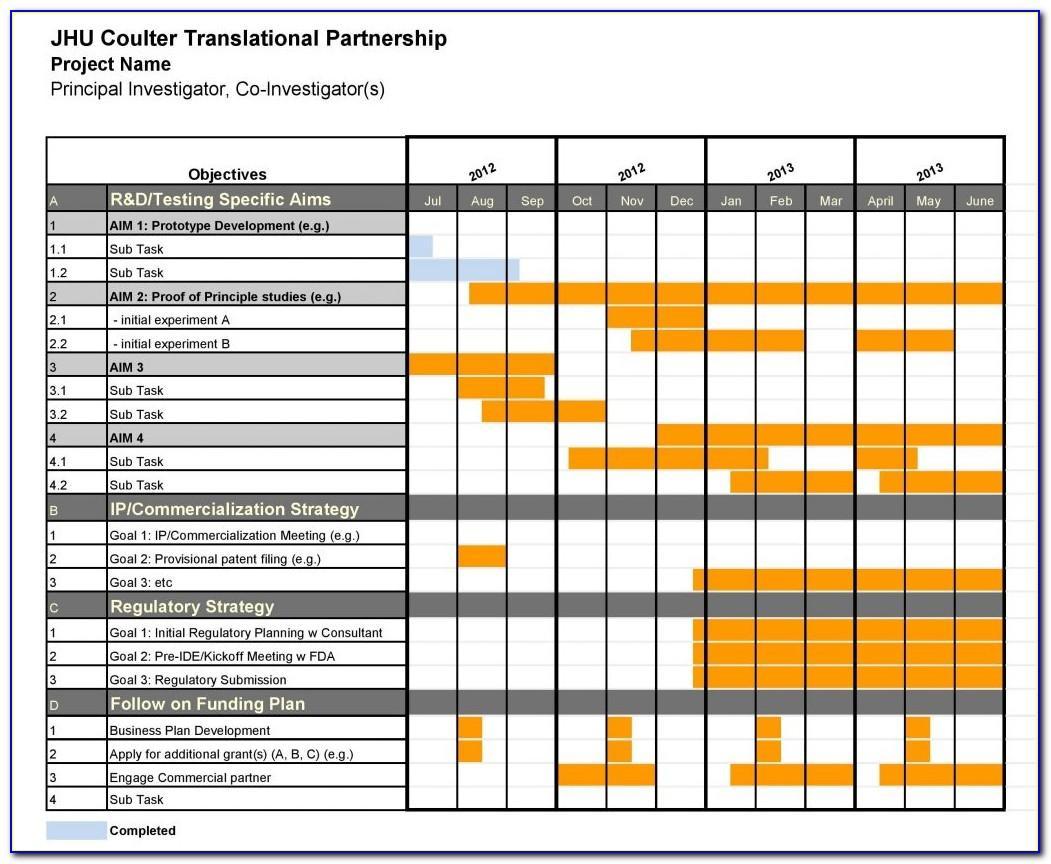 Best Gantt Chart Template Excel