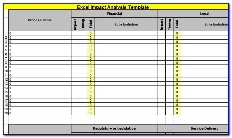 Change Management Impact Analysis Example