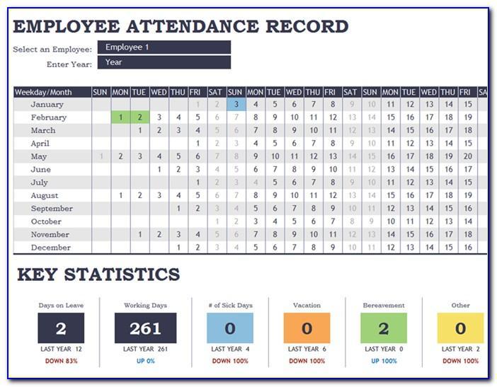 Employee Attendance Tracker Template Free