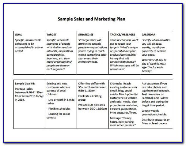 Example Territory Sales Plan Template