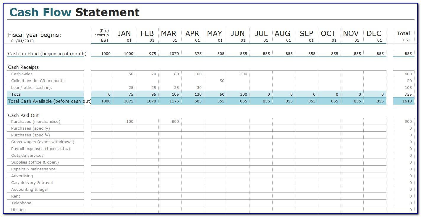 Free Cash Flow Template Excel Download