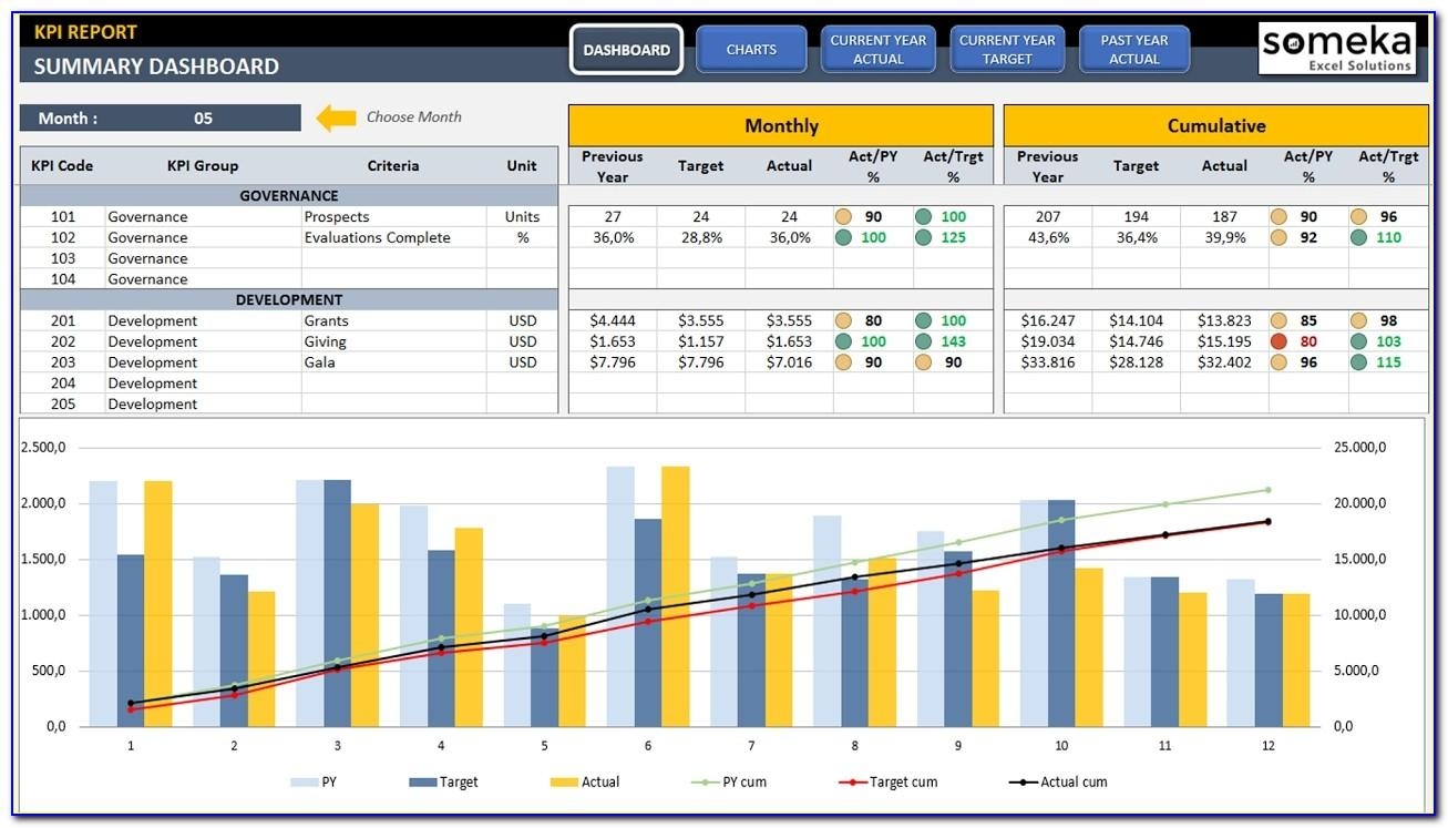 Free Excel Manufacturing Dashboard Templates