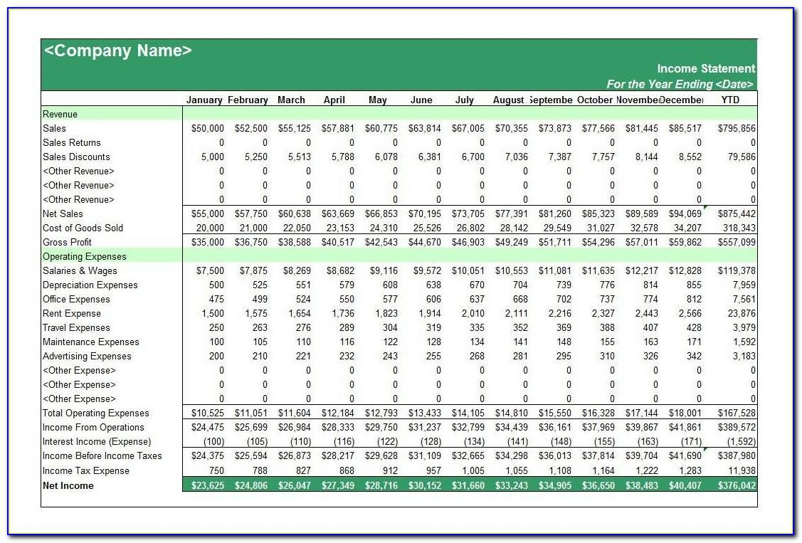 Free Monthly P&l Excel Template